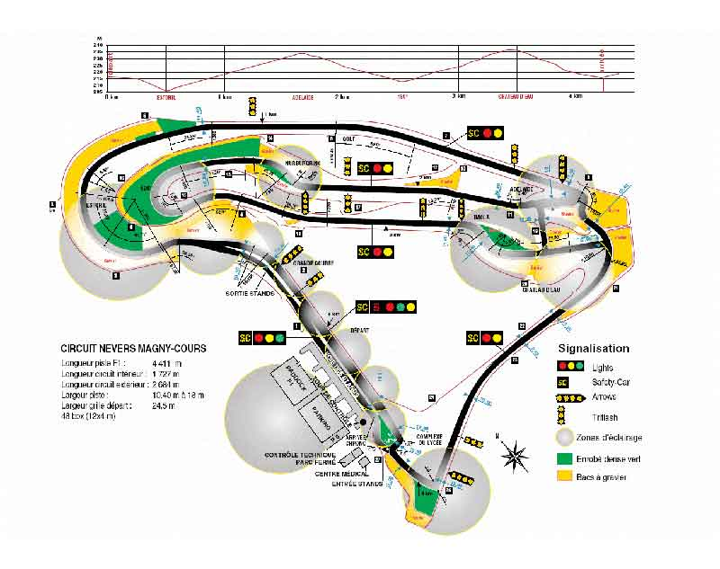 circuit de nevers magny cours f1 caterham. Black Bedroom Furniture Sets. Home Design Ideas
