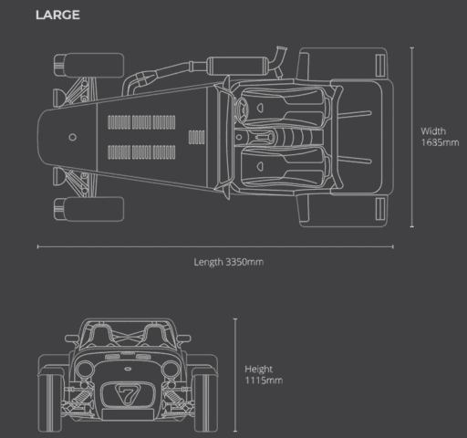 Taille chassis Caterham large