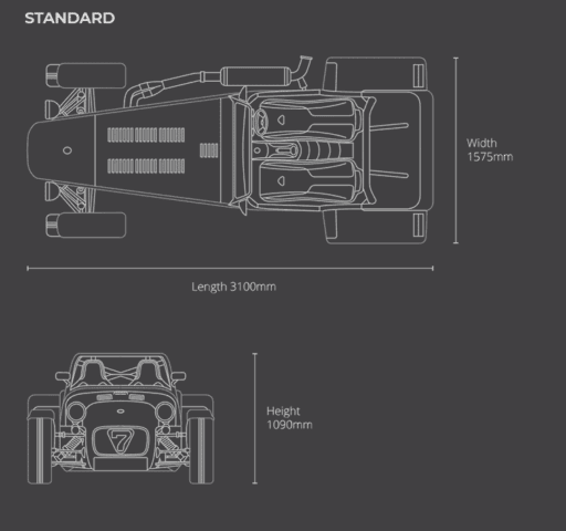 Taille chassis Caterham standard